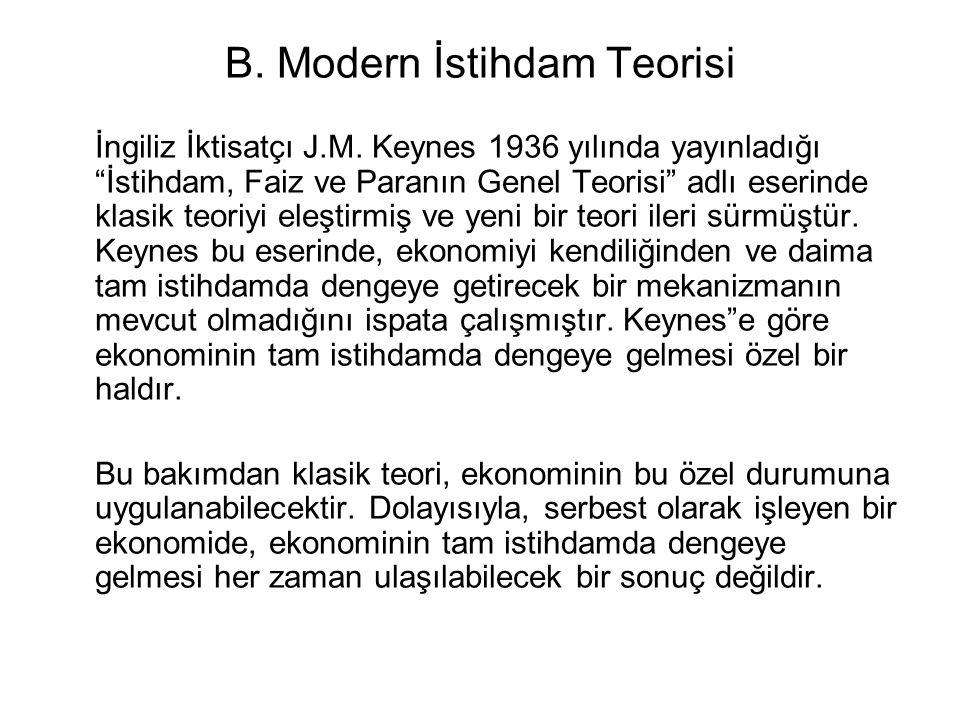"""B. Modern İstihdam Teorisi İngiliz İktisatçı J.M. Keynes 1936 yılında yayınladığı """"İstihdam, Faiz ve Paranın Genel Teorisi"""" adlı eserinde klasik teori"""
