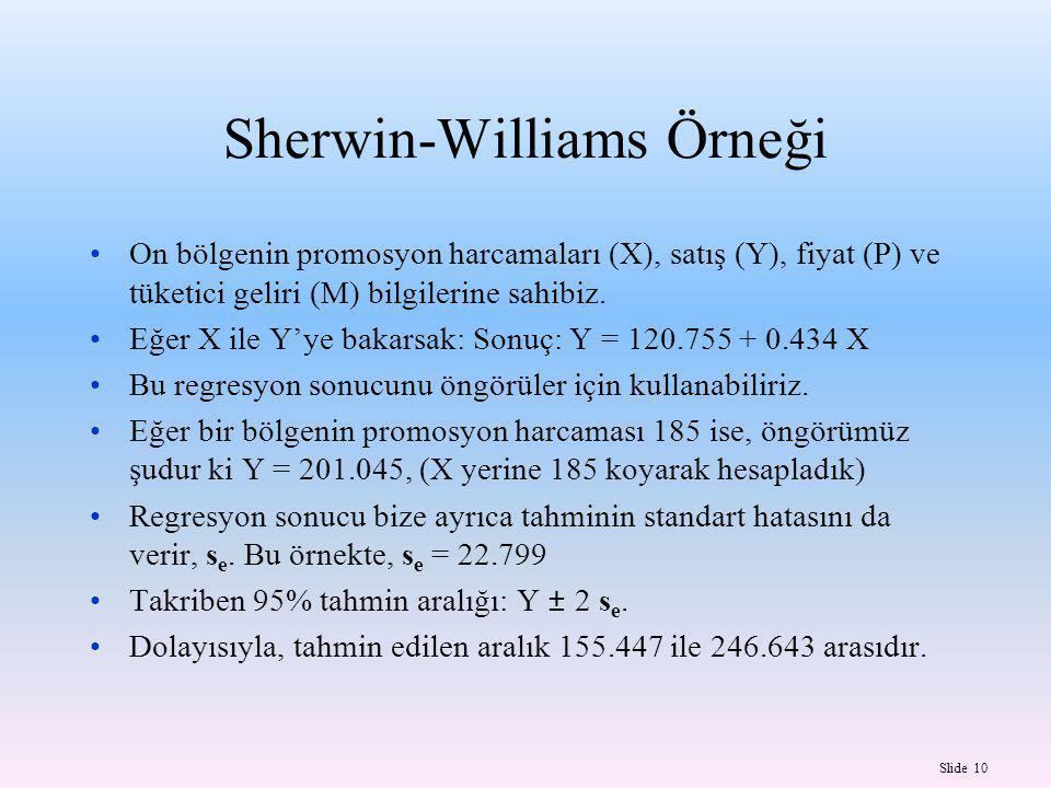 Slide 10 Sherwin-Williams Örneği On bölgenin promosyon harcamaları (X), satış (Y), fiyat (P) ve tüketici geliri (M) bilgilerine sahibiz.