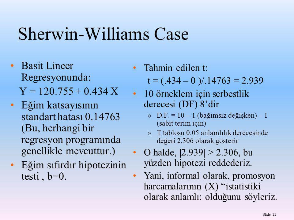 Slide 12 Sherwin-Williams Case Basit Lineer Regresyonunda: Y = 120.755 + 0.434 X Eğim katsayısının standart hatası 0.14763 (Bu, herhangi bir regresyon programında genellikle mevcuttur.) Eğim sıfırdır hipotezinin testi, b=0.
