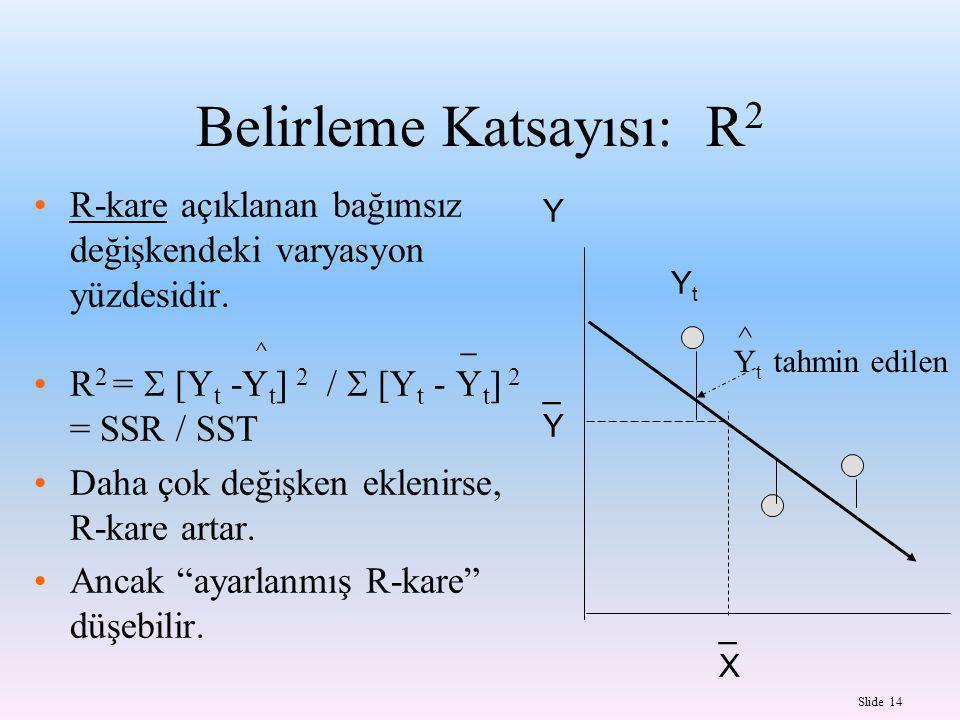 Slide 14 R-kare açıklanan bağımsız değişkendeki varyasyon yüzdesidir.