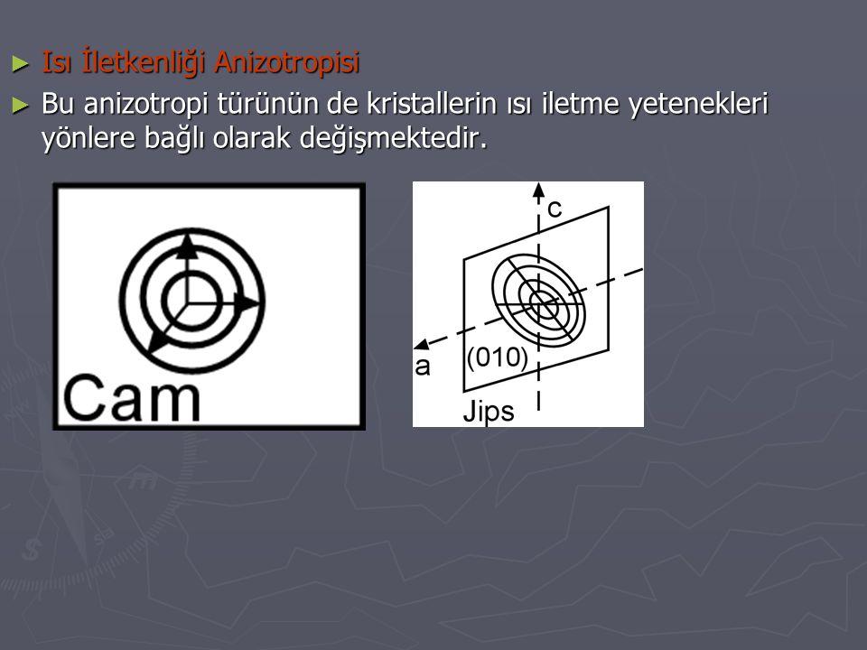 ► Optik Anizotropi ► Birçok kristal optik özellikleri bakımından da anizotropi gösterirler.