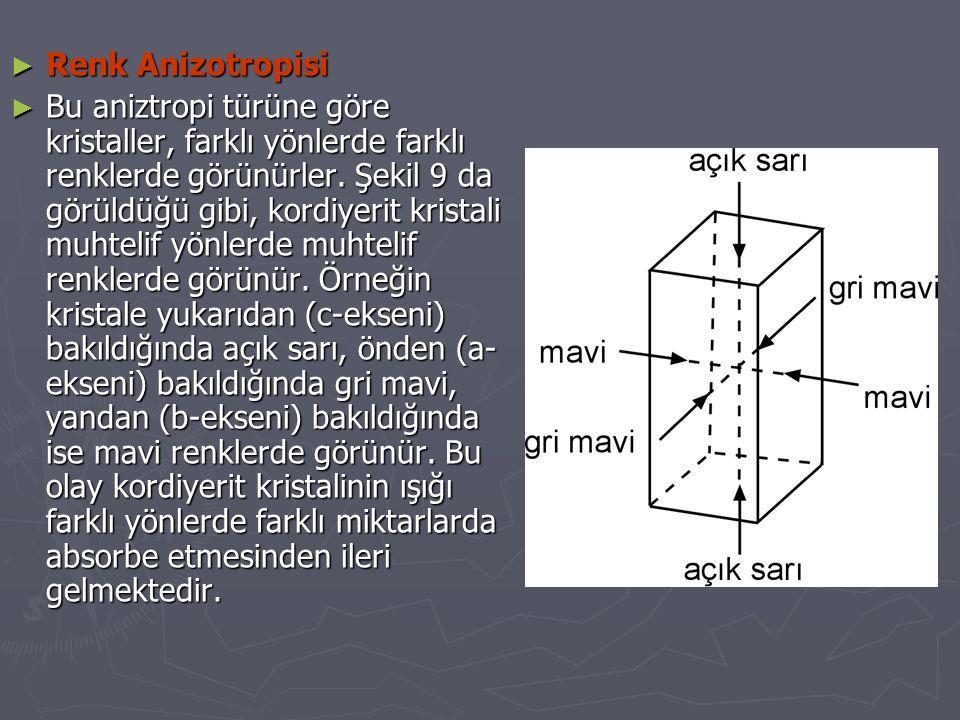 ► Morfolojik Anizotropi ► Kristaller yeterli hacim buldukları veya ortamda herhangi bir engel olmadığı takdirde düzgün yüzeyler ve doğru kenarlardan oluşmuş düzgün şekillerde meydana gelirler.