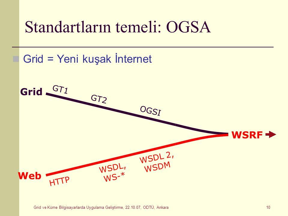 Grid ve Küme Bilgisayarlarda Uygulama Geliştirme, 22.10.07, ODTÜ, Ankara 10 Standartların temeli: OGSA Grid = Yeni kuşak İnternet Grid Web WSRF OGSI G