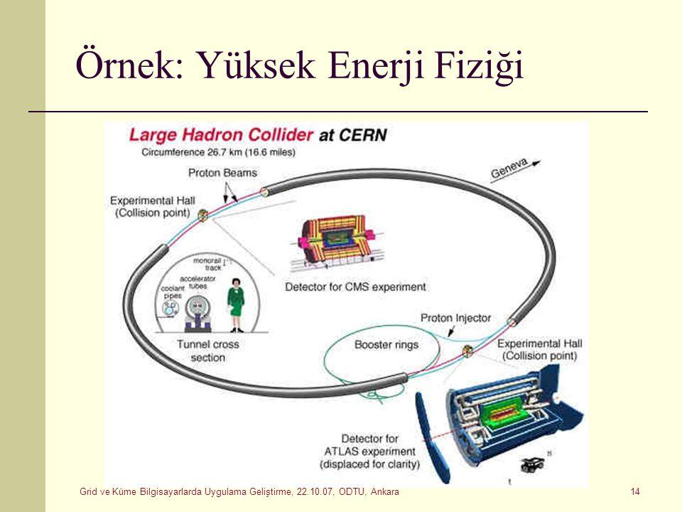 Grid ve Küme Bilgisayarlarda Uygulama Geliştirme, 22.10.07, ODTÜ, Ankara 14 Örnek: Yüksek Enerji Fiziği