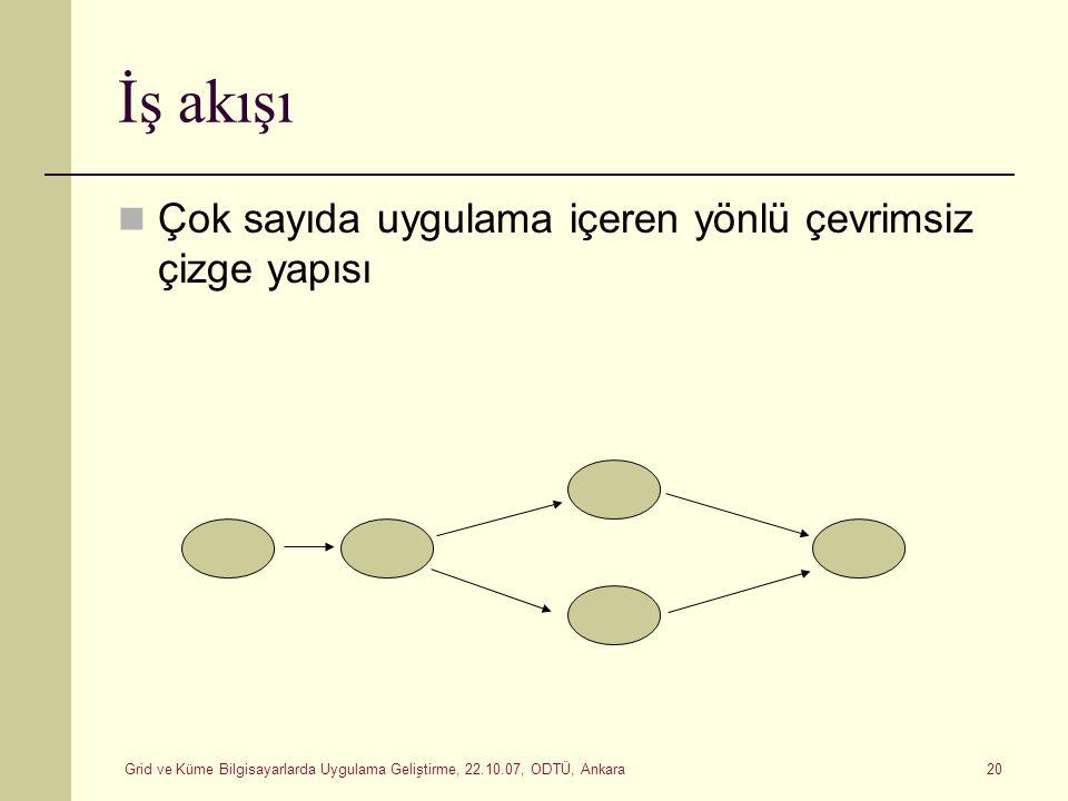 Grid ve Küme Bilgisayarlarda Uygulama Geliştirme, 22.10.07, ODTÜ, Ankara 20 İş akışı Çok sayıda uygulama içeren yönlü çevrimsiz çizge yapısı