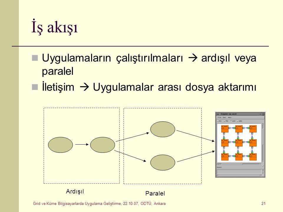 Grid ve Küme Bilgisayarlarda Uygulama Geliştirme, 22.10.07, ODTÜ, Ankara 21 İş akışı Uygulamaların çalıştırılmaları  ardışıl veya paralel İletişim 