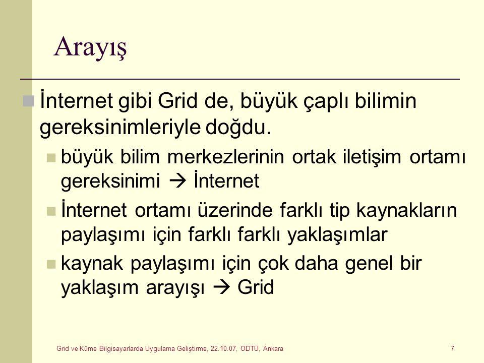 Grid ve Küme Bilgisayarlarda Uygulama Geliştirme, 22.10.07, ODTÜ, Ankara 7 Arayış İnternet gibi Grid de, büyük çaplı bilimin gereksinimleriyle doğdu.