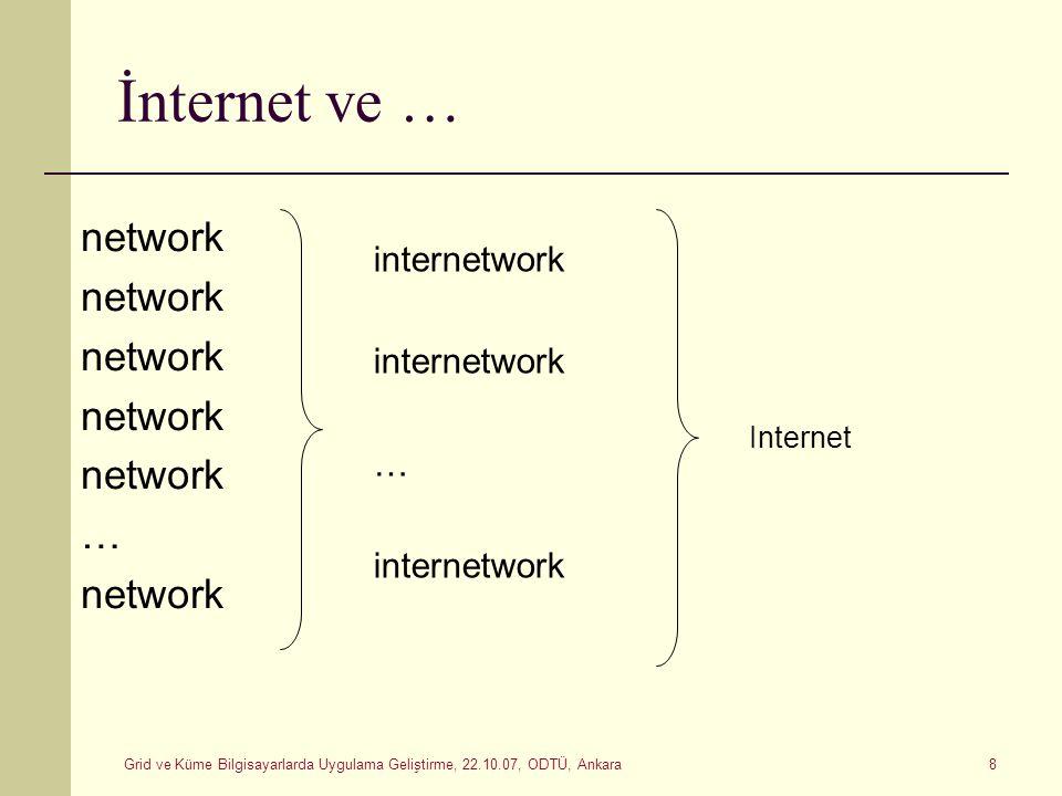 Grid ve Küme Bilgisayarlarda Uygulama Geliştirme, 22.10.07, ODTÜ, Ankara 8 İnternet ve … network … network internetwork … internetwork Internet
