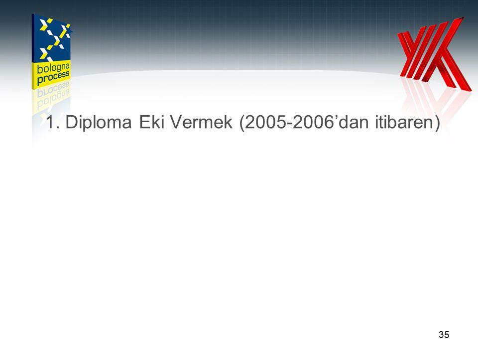 35 1. Diploma Eki Vermek (2005-2006'dan itibaren)