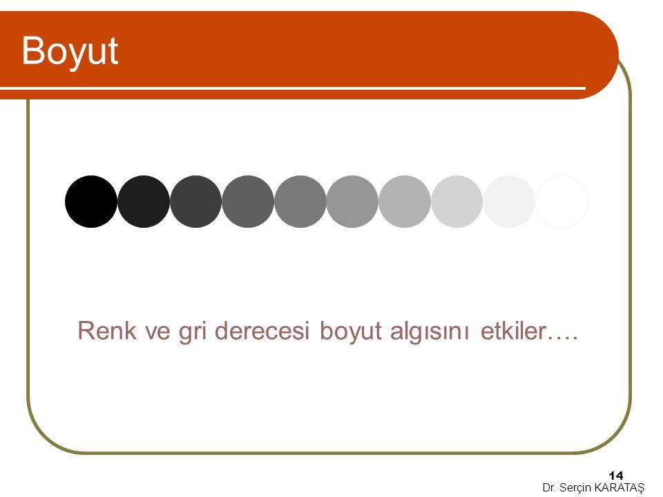 Dr. Serçin KARATAŞ 14 Boyut Renk ve gri derecesi boyut algısını etkiler….