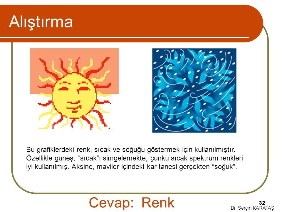 """Dr. Serçin KARATAŞ 32 Alıştırma Bu grafiklerdeki renk, sıcak ve soğuğu göstermek için kullanılmıştır. Özellikle güneş, """"sıcak""""ı simgelemekte, çünkü sı"""