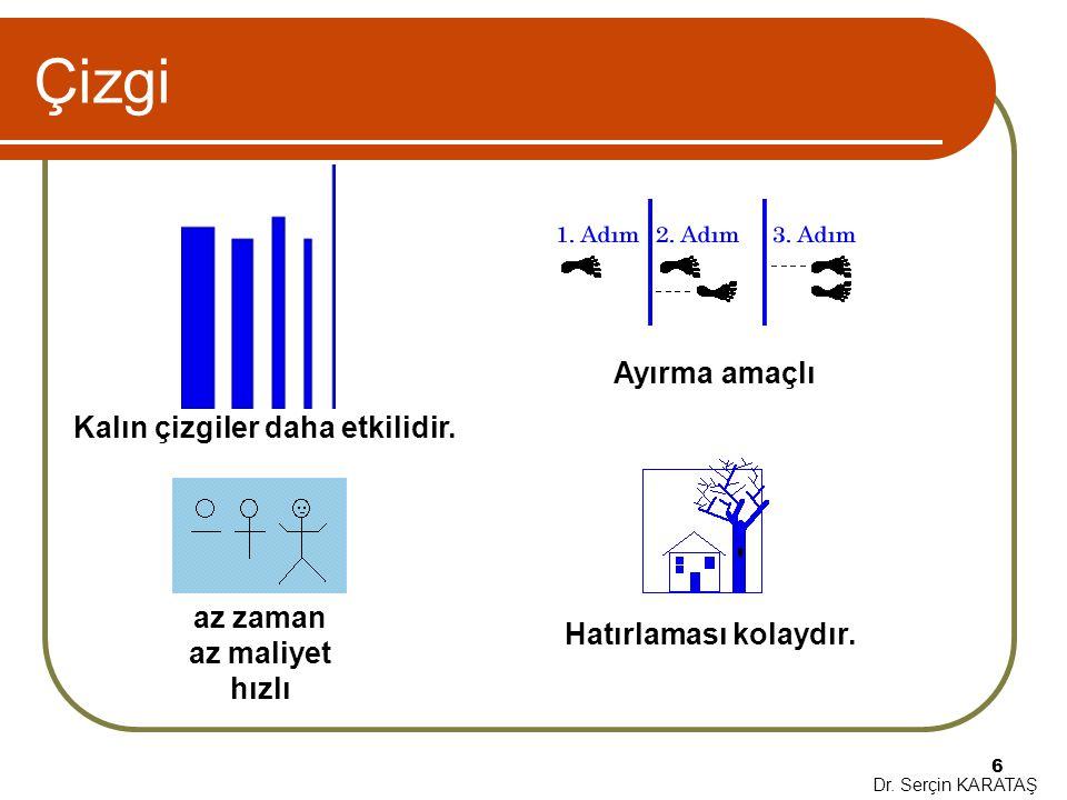 Dr. Serçin KARATAŞ 7 Şekil Şekil; bir yüzey üzerinde oluşturulan iki boyutlu biçimdir.