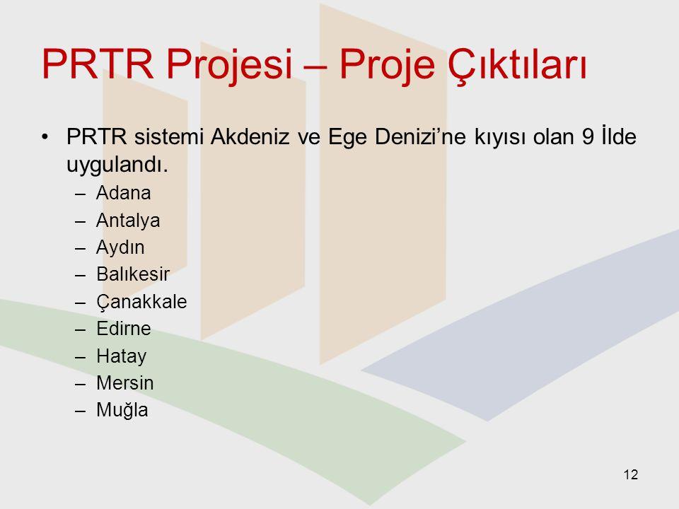 PRTR Projesi – Proje Çıktıları PRTR sistemi Akdeniz ve Ege Denizi'ne kıyısı olan 9 İlde uygulandı. –Adana –Antalya –Aydın –Balıkesir –Çanakkale –Edirn