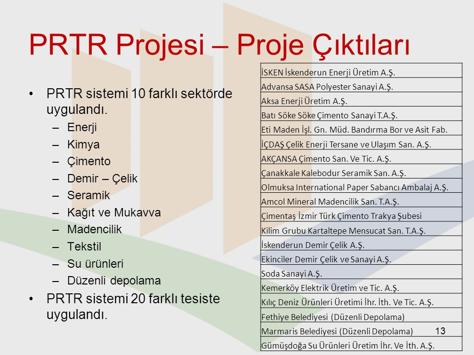 PRTR Projesi – Proje Çıktıları PRTR sistemi 10 farklı sektörde uygulandı. –Enerji –Kimya –Çimento –Demir – Çelik –Seramik –Kağıt ve Mukavva –Madencili