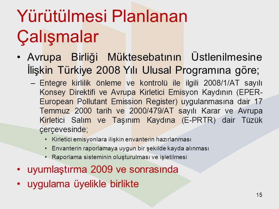 Yürütülmesi Planlanan Çalışmalar Avrupa Birliği Müktesebatının Üstlenilmesine İlişkin Türkiye 2008 Yılı Ulusal Programına göre; –Entegre kirlilik önle