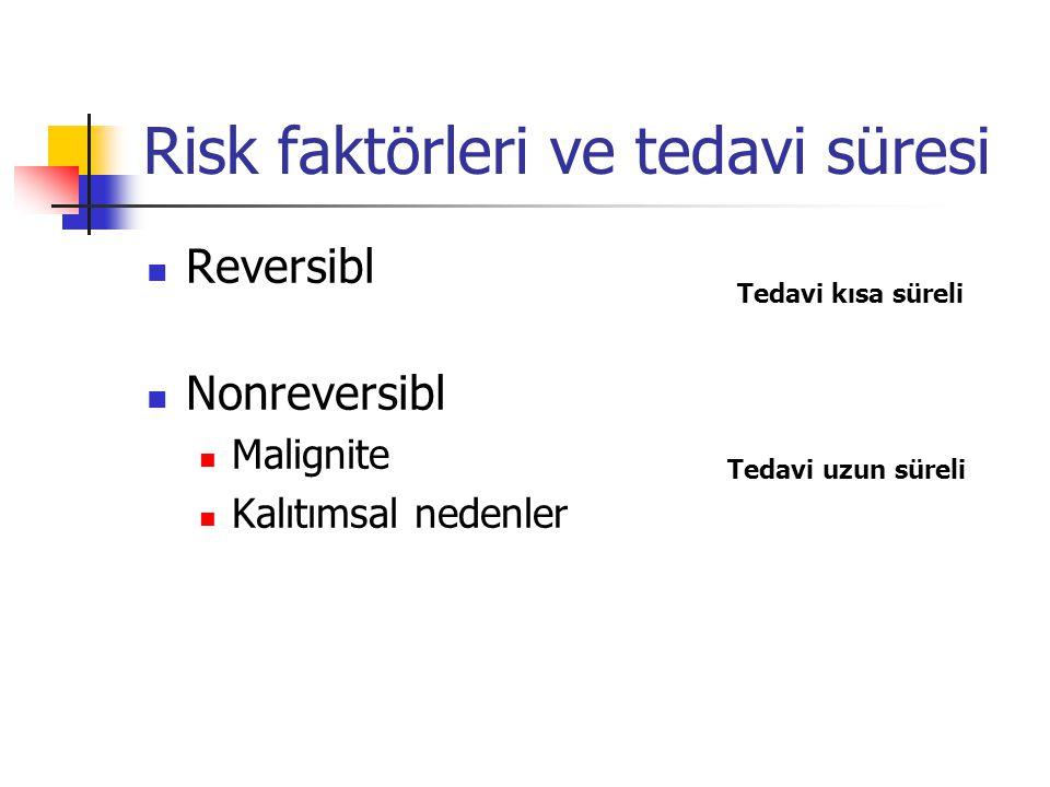 Risk faktörleri ve tedavi süresi Reversibl Nonreversibl Malignite Kalıtımsal nedenler Tedavi uzun süreli Tedavi kısa süreli