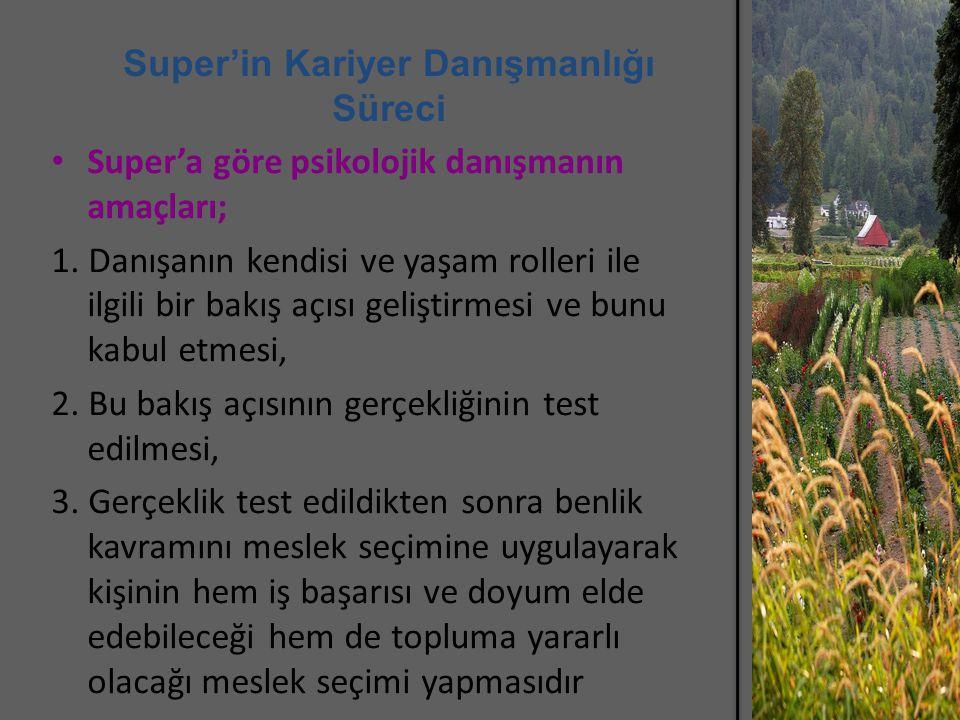 Super'in Kariyer Danışmanlığı Süreci Super'a göre psikolojik danışmanın amaçları; 1.