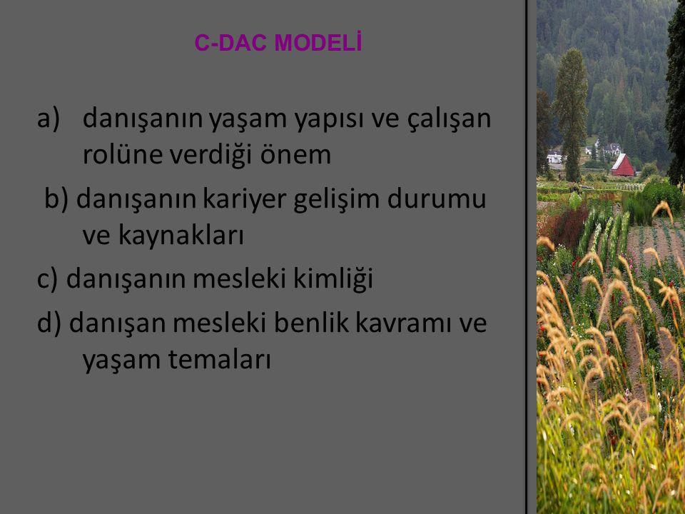 C-DAC MODELİ a)danışanın yaşam yapısı ve çalışan rolüne verdiği önem b) danışanın kariyer gelişim durumu ve kaynakları c) danışanın mesleki kimliği d) danışan mesleki benlik kavramı ve yaşam temaları