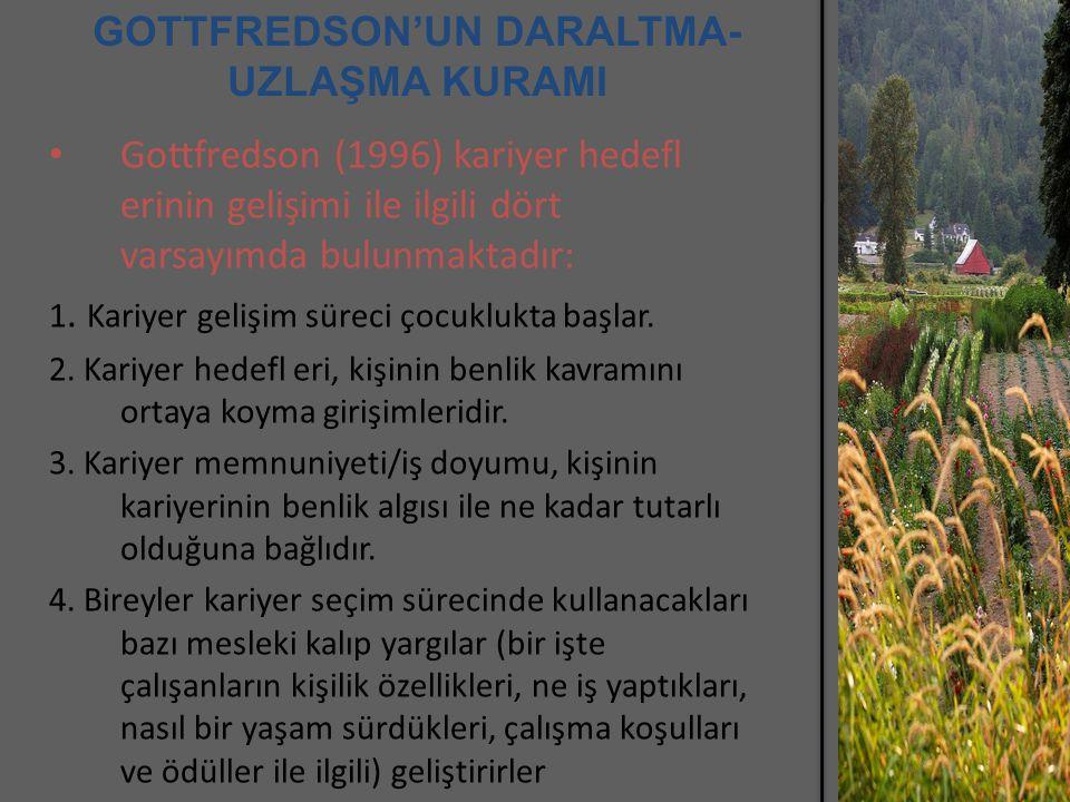 GOTTFREDSON'UN DARALTMA- UZLAŞMA KURAMI Gottfredson (1996) kariyer hedefl erinin gelişimi ile ilgili dört varsayımda bulunmaktadır: 1.