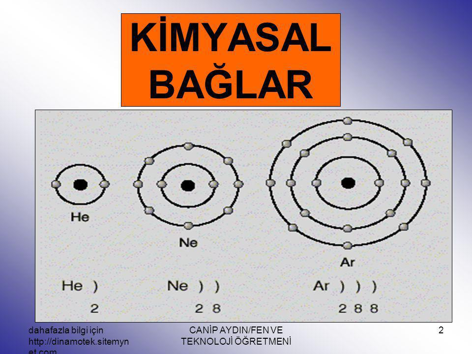 dahafazla bilgi için http://dinamotek.sitemyn et.com CANİP AYDIN/FEN VE TEKNOLOJİ ÖĞRETMENİ 13 KİMYASAL BAĞLAR Polar Kovalent Bağ HCl, H2O, NH 3 gibi moleküller farklı cins atomlardan oluşmuş moleküllerdir.
