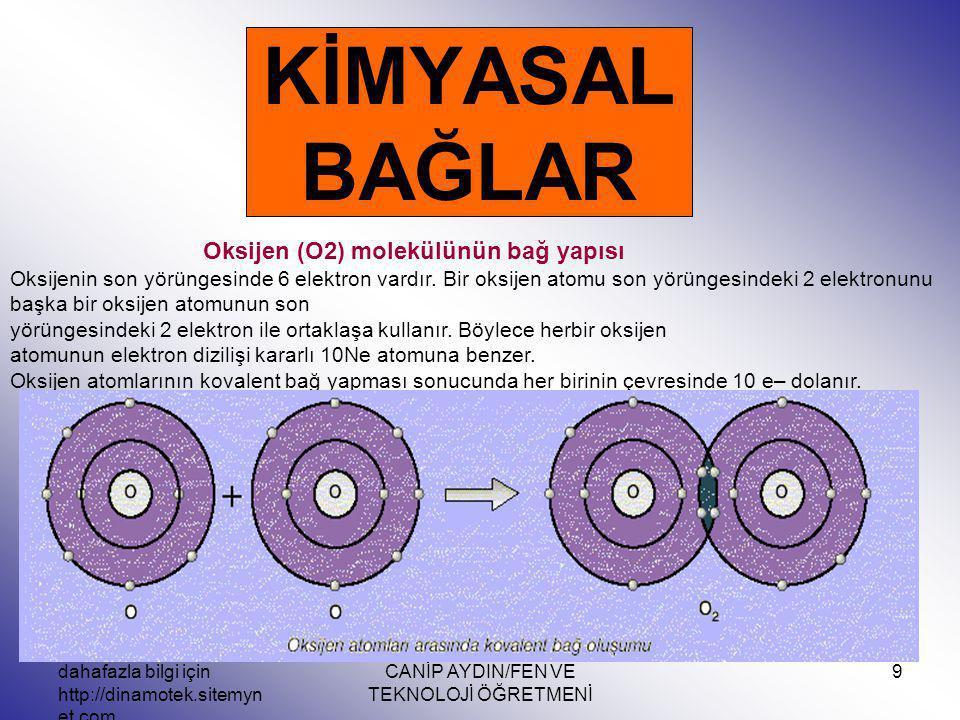 dahafazla bilgi için http://dinamotek.sitemyn et.com CANİP AYDIN/FEN VE TEKNOLOJİ ÖĞRETMENİ 10 KİMYASAL BAĞLAR Su molekülünün bağ yapısı Bir su molekülü iki hidrojen ve bir oksijen atomunun kovalent bağ yapması sonucu oluşur.