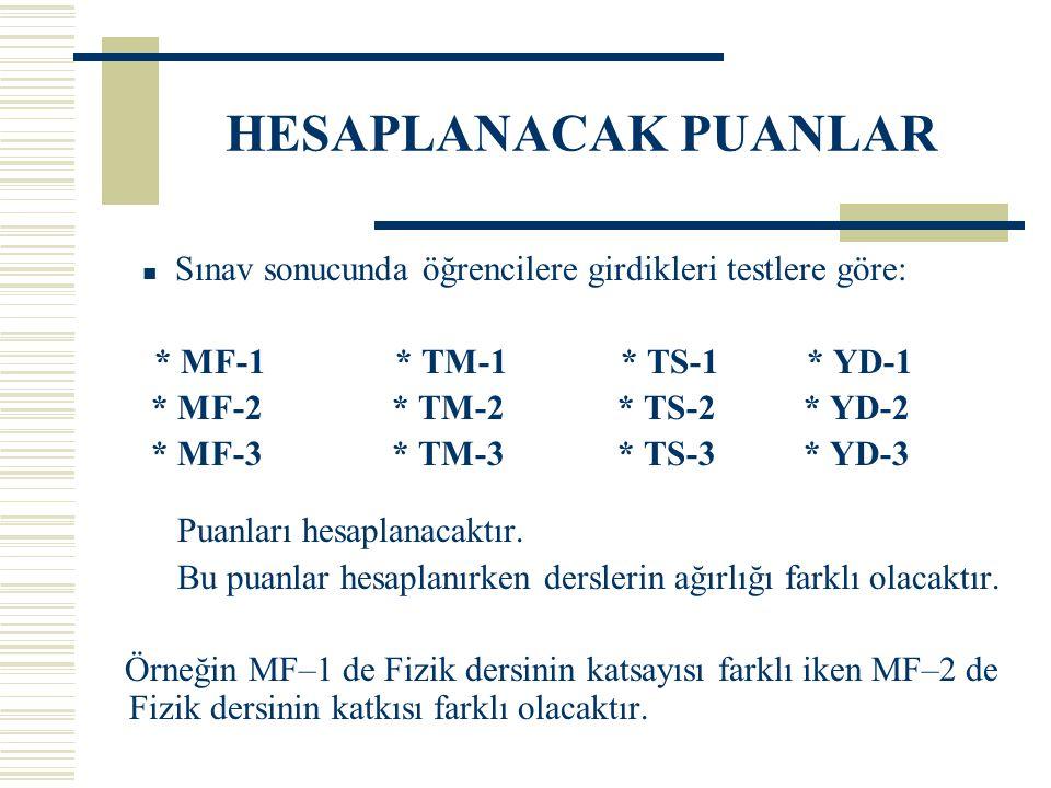 HESAPLANACAK PUANLAR Sınav sonucunda öğrencilere girdikleri testlere göre: * MF-1 * TM-1 * TS-1 * YD-1 * MF-2 * TM-2 * TS-2 * YD-2 * MF-3 * TM-3 * TS-3 * YD-3 Puanları hesaplanacaktır.