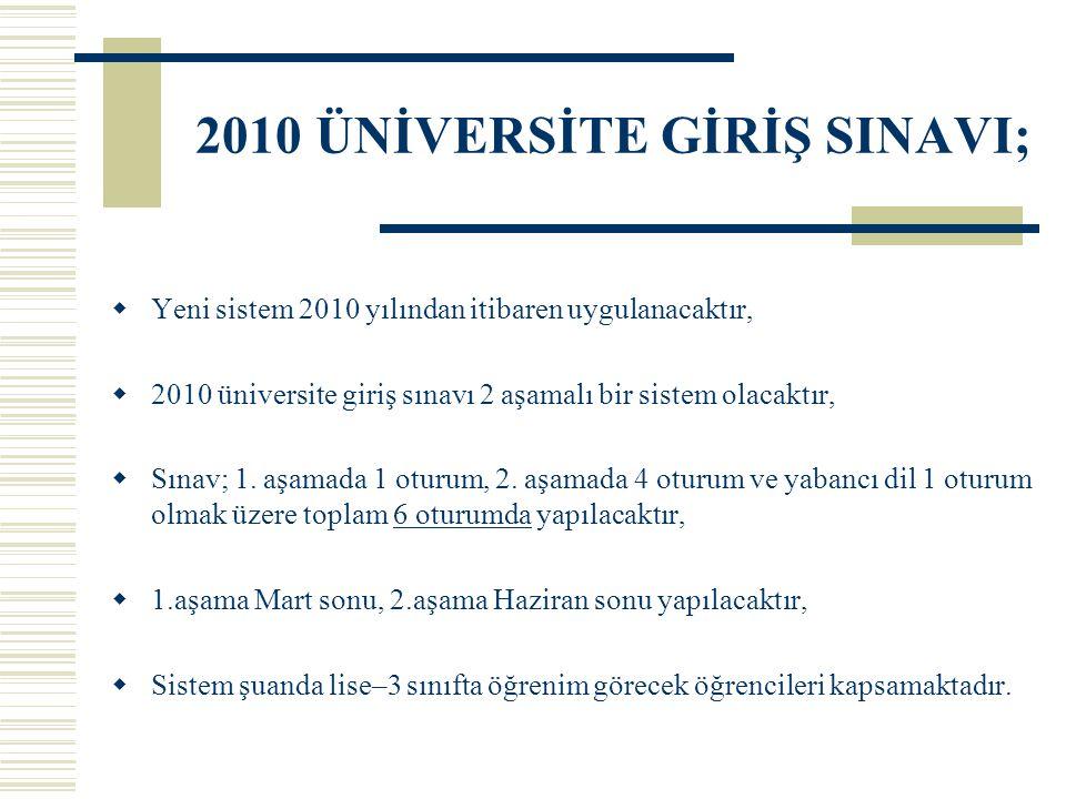  Yeni sistem 2010 yılından itibaren uygulanacaktır,  2010 üniversite giriş sınavı 2 aşamalı bir sistem olacaktır,  Sınav; 1.