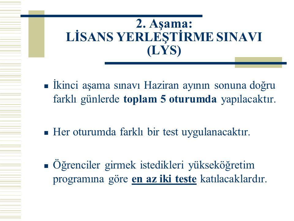 2. Aşama: LİSANS YERLEŞTİRME SINAVI (LYS) İkinci aşama sınavı Haziran ayının sonuna doğru farklı günlerde toplam 5 oturumda yapılacaktır. Her oturumda