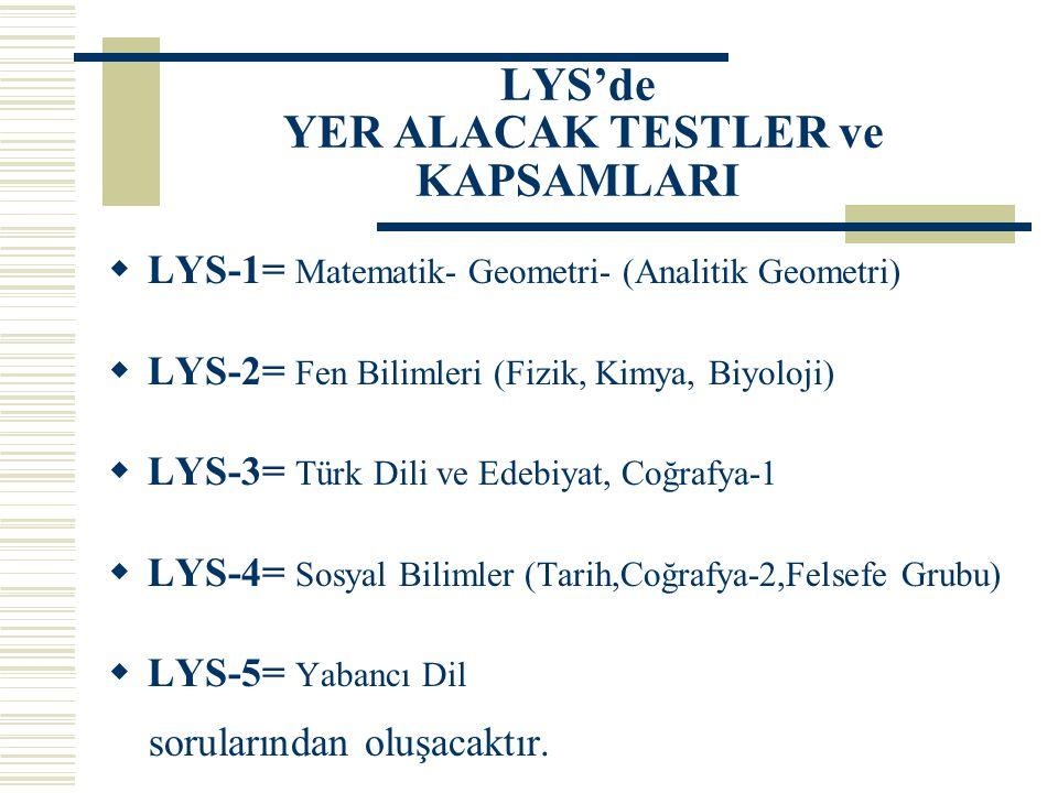 LYS'de YER ALACAK TESTLER ve KAPSAMLARI  LYS-1= Matematik- Geometri- (Analitik Geometri)  LYS-2= Fen Bilimleri (Fizik, Kimya, Biyoloji)  LYS-3= Türk Dili ve Edebiyat, Coğrafya-1  LYS-4= Sosyal Bilimler (Tarih,Coğrafya-2,Felsefe Grubu)  LYS-5= Yabancı Dil sorularından oluşacaktır.