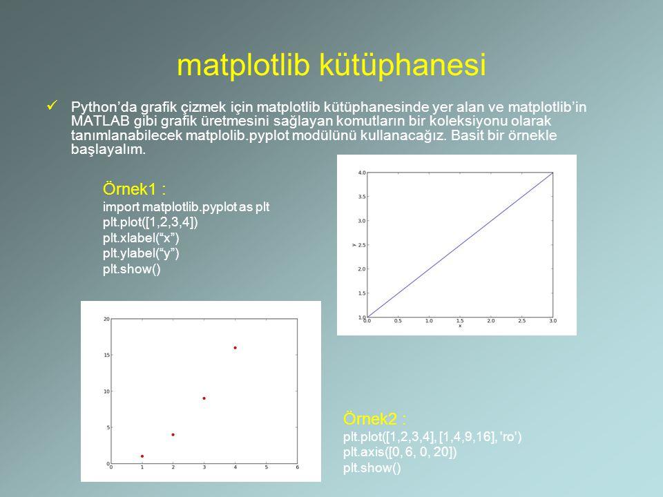 matplotlib kütüphanesi Python'da grafik çizmek için matplotlib kütüphanesinde yer alan ve matplotlib'in MATLAB gibi grafik üretmesini sağlayan komutla