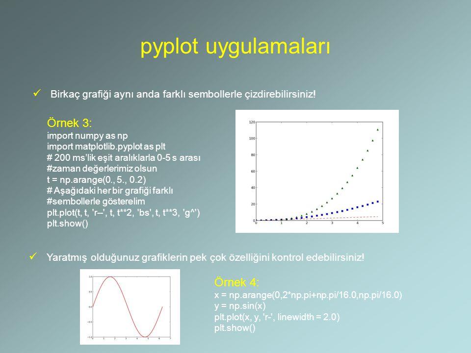 pyplot uygulamaları Birkaç grafiği aynı anda farklı sembollerle çizdirebilirsiniz! Örnek 3: import numpy as np import matplotlib.pyplot as plt # 200 m