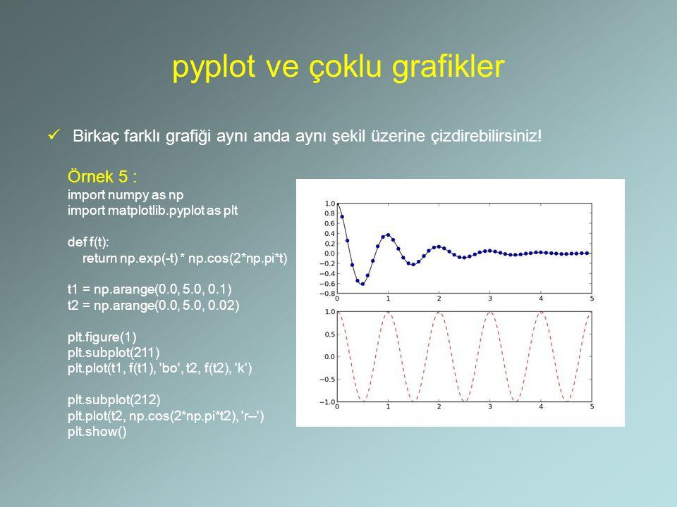 pyplot ve çoklu grafikler Birkaç farklı grafiği aynı anda aynı şekil üzerine çizdirebilirsiniz! Örnek 5 : import numpy as np import matplotlib.pyplot