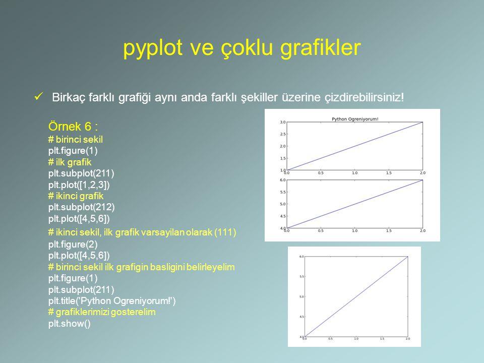 pyplot ve çoklu grafikler Birkaç farklı grafiği aynı anda farklı şekiller üzerine çizdirebilirsiniz! Örnek 6 : # birinci sekil plt.figure(1) # ilk gra