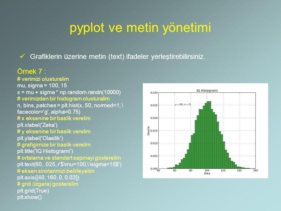 pyplot ve metin yönetimi (2) Grafikteki noktalarınızı etiketleyebilirsiniz Örnek 8 : # grafigimizi bir degiskene atayalim ax = plt.subplot(111) # t eksenini numpy arange fonksiyonu ile olusturalim t = np.arange(0.0, 5.0, 0.01) # s = cos(2 * PI * t) ifadesiyle fonksiyonumuzu olusturalim s = np.cos(2*np.pi*t) # grafigimizi bir cizim nesnesine alalim line, = plt.plot(t, s, lw=2) # noktamizi etiketleyelim plt.annotate( yerel maksimum , xy=(2, 1), xytext=(3, 1.5), arrowprops=dict(facecolor= black , shrink=0.05), ) # y ekseninin limitlerini belirleyelim plt.ylim(-2,2) plt.show()
