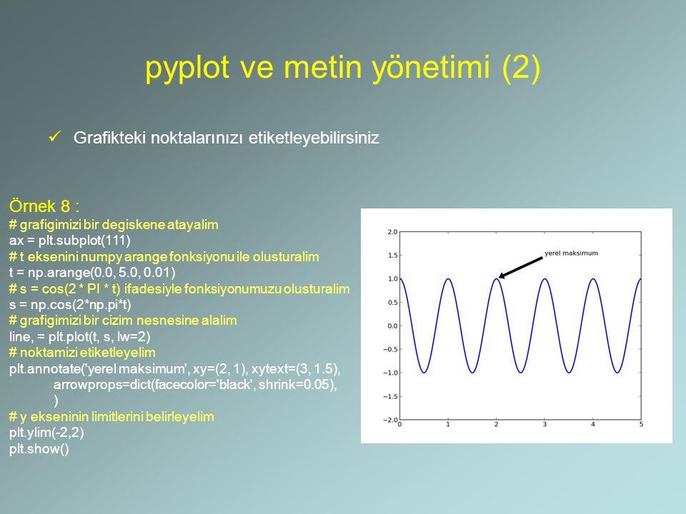 pyplot ve metin yönetimi (2) Grafikteki noktalarınızı etiketleyebilirsiniz Örnek 8 : # grafigimizi bir degiskene atayalim ax = plt.subplot(111) # t ek