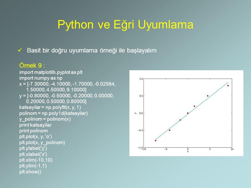 Python ve Eğri Uyumlama Bir de 6.dereceden polinom uyumlaması deneyelim.