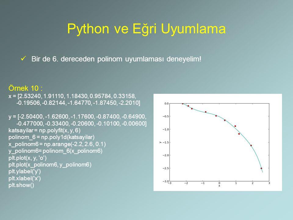 Python ve Eğri Uyumlama Bir de 6. dereceden polinom uyumlaması deneyelim! Örnek 10 : x = [2.53240, 1.91110, 1.18430, 0.95784, 0.33158, -0.19506, -0.82
