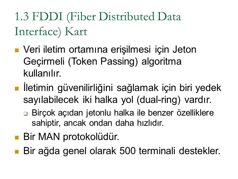 1.3 FDDI (Fiber Distributed Data Interface) Kart Veri iletim ortamına erişilmesi için Jeton Geçirmeli (Token Passing) algoritma kullanılır. İletimin g