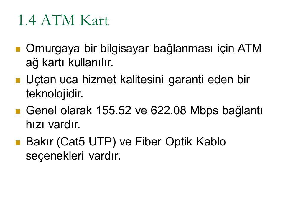 1.4 ATM Kart Omurgaya bir bilgisayar bağlanması için ATM ağ kartı kullanılır. Uçtan uca hizmet kalitesini garanti eden bir teknolojidir. Genel olarak