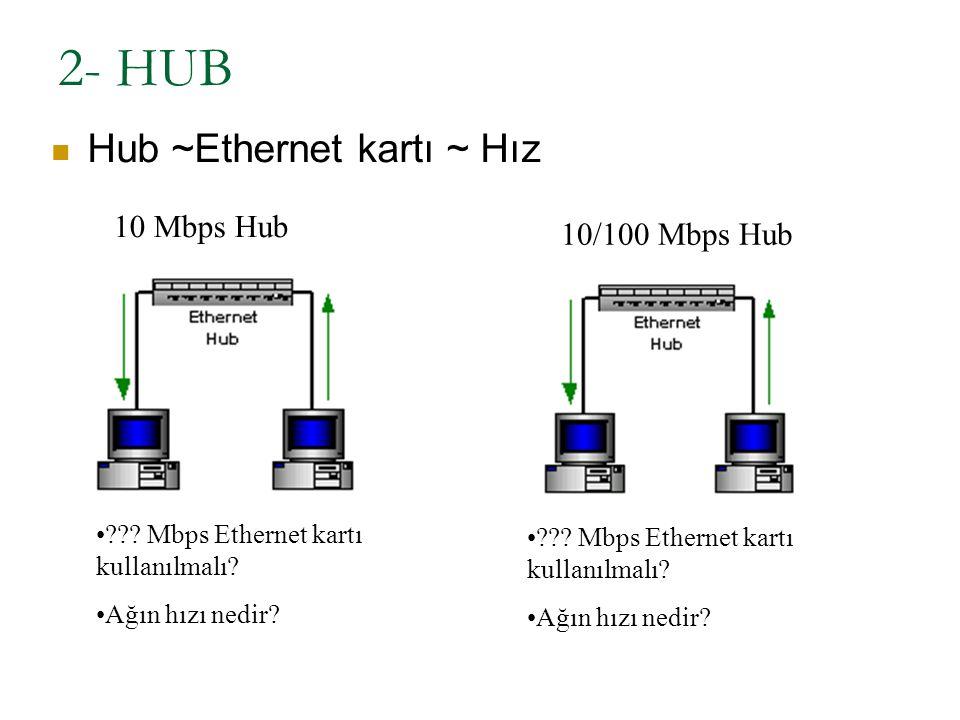 2- HUB Hub ~Ethernet kartı ~ Hız 10 Mbps Hub ??? Mbps Ethernet kartı kullanılmalı? Ağın hızı nedir? 10/100 Mbps Hub ??? Mbps Ethernet kartı kullanılma