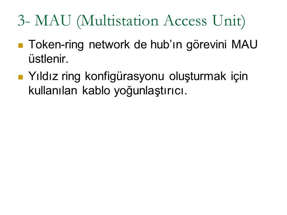 3- MAU (Multistation Access Unit) Token-ring network de hub'ın görevini MAU üstlenir. Yıldız ring konfigürasyonu oluşturmak için kullanılan kablo yoğu