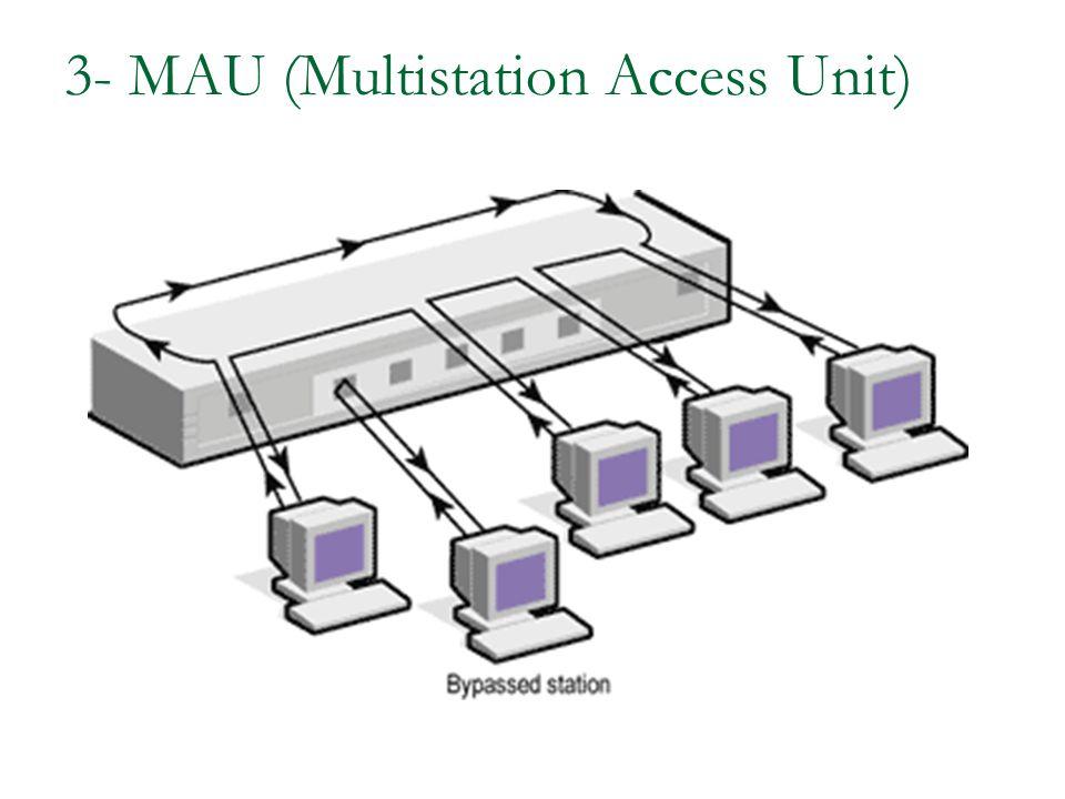 3- MAU (Multistation Access Unit)