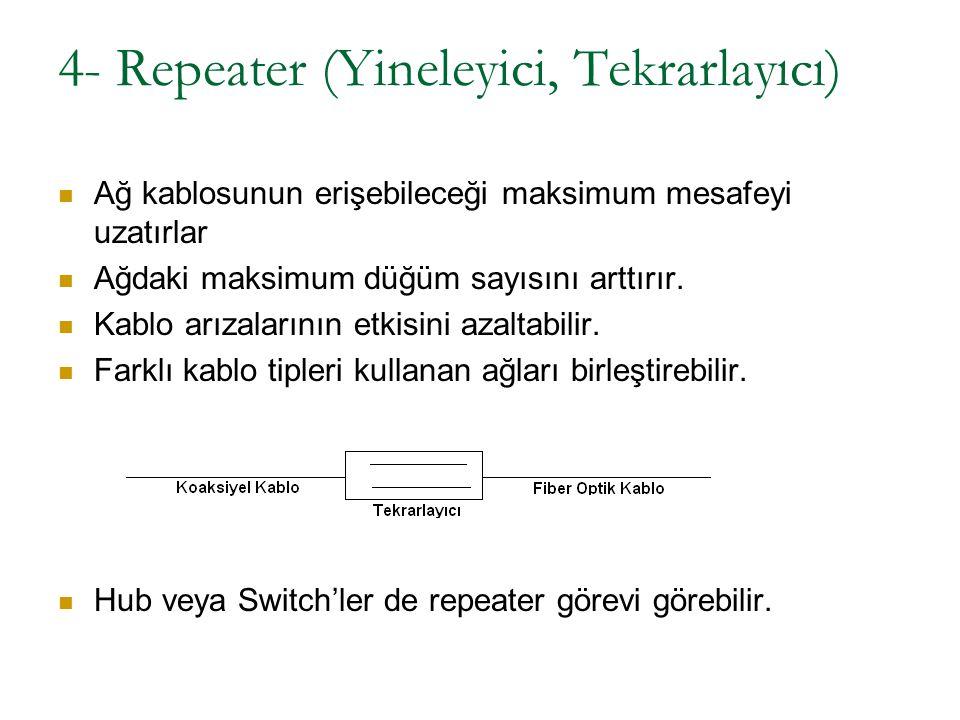 4- Repeater (Yineleyici, Tekrarlayıcı) Ağ kablosunun erişebileceği maksimum mesafeyi uzatırlar Ağdaki maksimum düğüm sayısını arttırır. Kablo arızalar