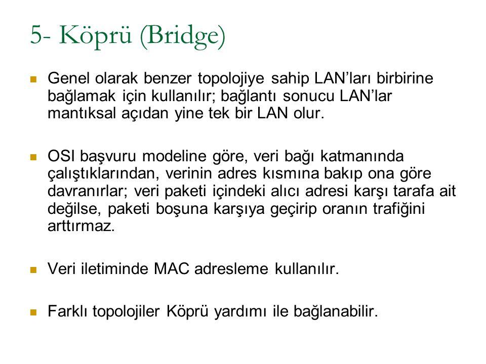 5- Köprü (Bridge) Genel olarak benzer topolojiye sahip LAN'ları birbirine bağlamak için kullanılır; bağlantı sonucu LAN'lar mantıksal açıdan yine tek