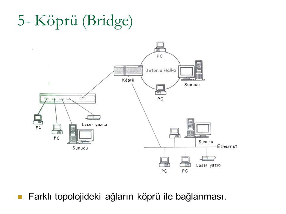 Farklı topolojideki ağların köprü ile bağlanması.