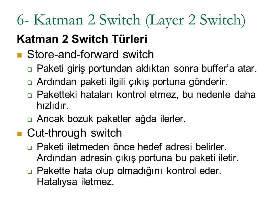 6- Katman 2 Switch (Layer 2 Switch) Katman 2 Switch Türleri Store-and-forward switch  Paketi giriş portundan aldıktan sonra buffer'a atar.  Ardından