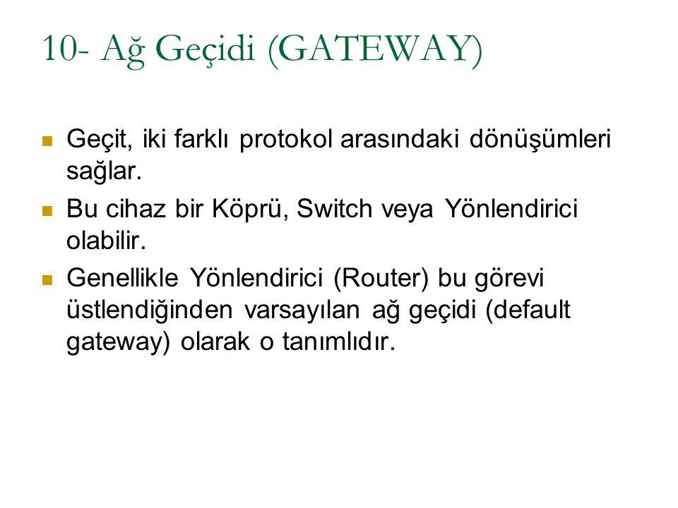 10- Ağ Geçidi (GATEWAY) Geçit, iki farklı protokol arasındaki dönüşümleri sağlar. Bu cihaz bir Köprü, Switch veya Yönlendirici olabilir. Genellikle Yö