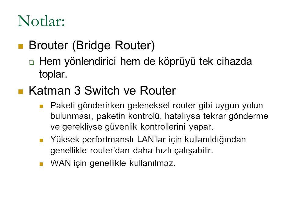 Notlar: Brouter (Bridge Router)  Hem yönlendirici hem de köprüyü tek cihazda toplar. Katman 3 Switch ve Router Paketi gönderirken geleneksel router g