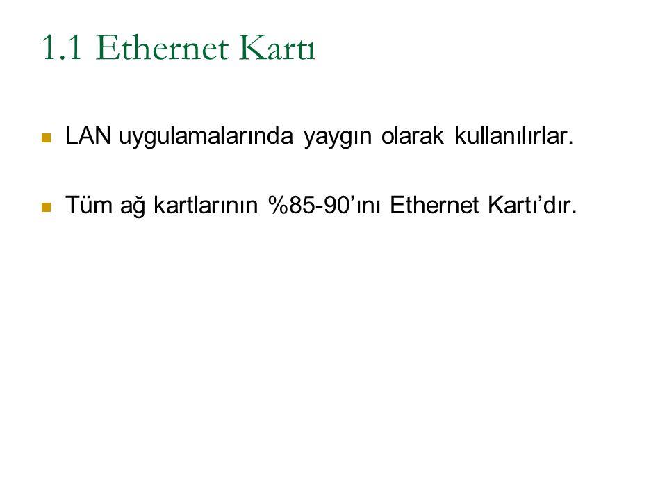 1.1 Ethernet Kartı Kart TürüHızı (Mbps)Kablo TürüPort Konnektörü 10Base-T10UTP, STP (Bakır) RJ45 10Base-F10Fiber OptikST veya SC 100Base-TX100UTP, STP (Bakır) RJ45 100Base-T4100UTP, STP (Bakır) RJ45 100Base-FX100Fiber OptikST veya SC 100Base-SX1000 (1G)Fiber OptikST veya SC 100Base-T1000 (1G)UTP (Bakır)RJ45