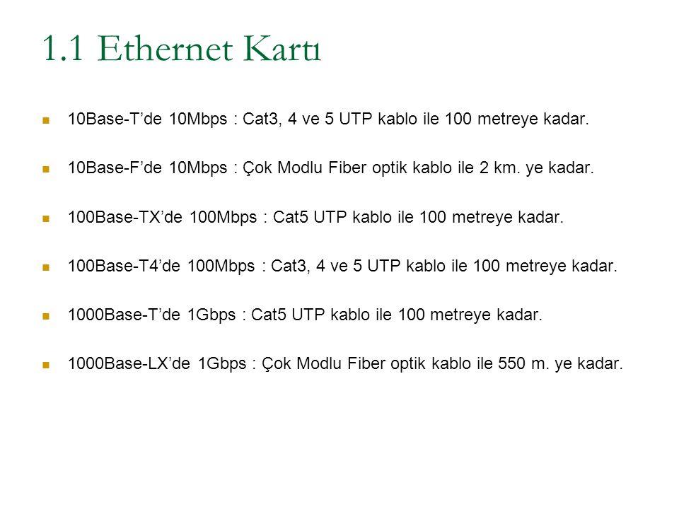 1.1 Ethernet Kartı 10Base-T'de 10Mbps : Cat3, 4 ve 5 UTP kablo ile 100 metreye kadar. 10Base-F'de 10Mbps : Çok Modlu Fiber optik kablo ile 2 km. ye ka